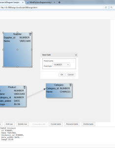 Database designer application with sql generator also javascript mindfusion company rh