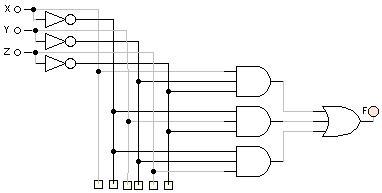 how to design 3 input xor/xnor gate?