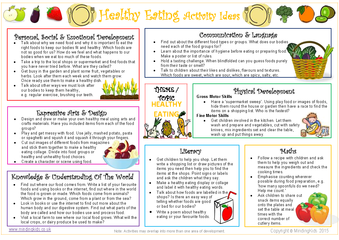 Healthy Eating Activity Ideas Sheet