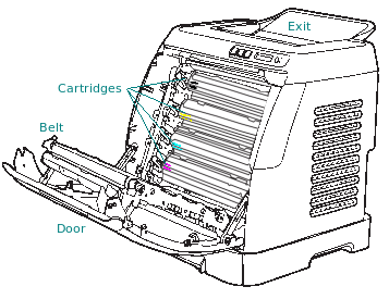 HP Color LaserJet 2600 series Fusers