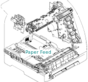 HP Color LaserJet 2600 series Paper Feed