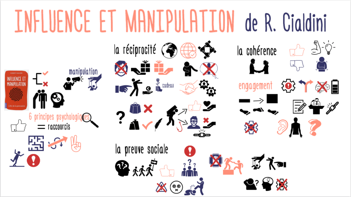 Influence et Manipulation de Robert Cialdini