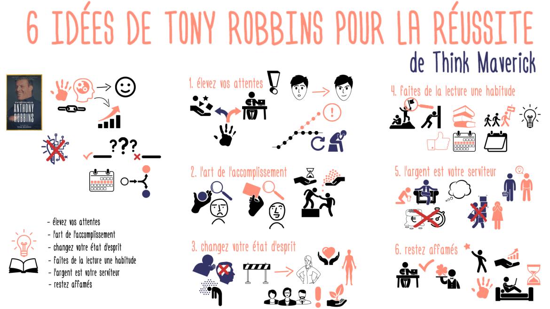 6 idées essentielles de Tony Robbins pour le développement personnel et la réussite
