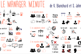 Le Manager Minute de K. Blanchard et S. Johnson