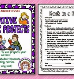 Ten Great Creative Book Report Ideas - Minds in Bloom [ 883 x 1344 Pixel ]