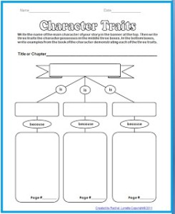 Should I Use a Graphic Organizer?