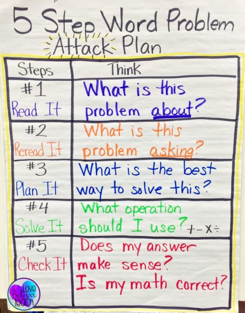 small resolution of 9 Tips and Tricks for Teaching Word Problems - Minds in Bloom