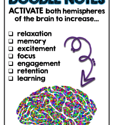 Brain-Based Doodle Notes for Education - Minds in Bloom [ 1278 x 945 Pixel ]
