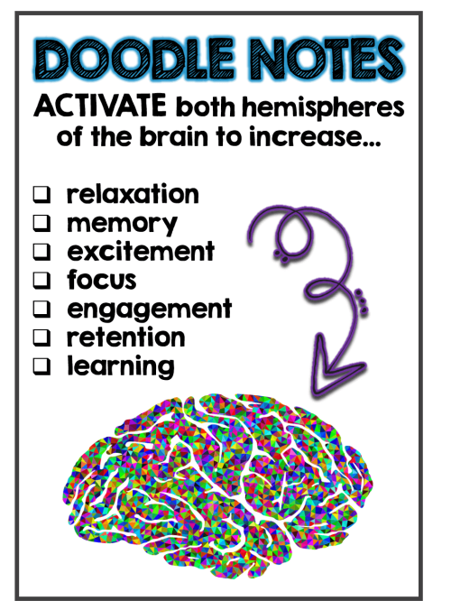 small resolution of Brain-Based Doodle Notes for Education - Minds in Bloom
