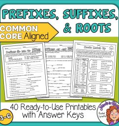 15 Engaging Ways to Teach Prefixes and Suffixes - Minds in Bloom [ 1024 x 1024 Pixel ]