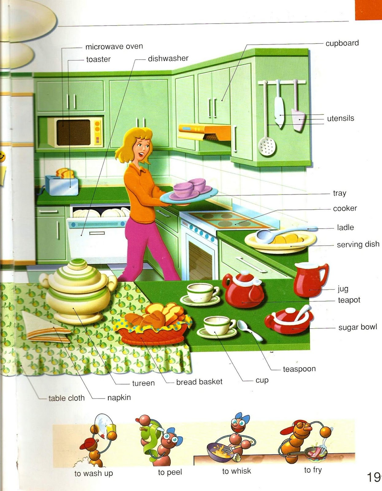 Kitchen Utensils Worksheets For High School 82 Free