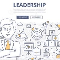 Leadership and its various forms