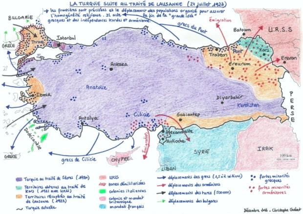 Traité de Lausanne