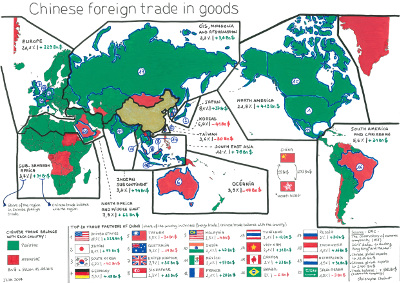 Chinese foreign trade in goods ️🇬🇧️