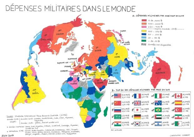 Dépenses militaires