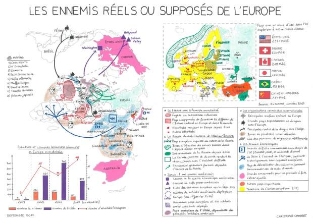 Ennemis Europe