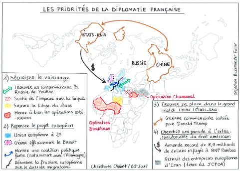 diplomatie française