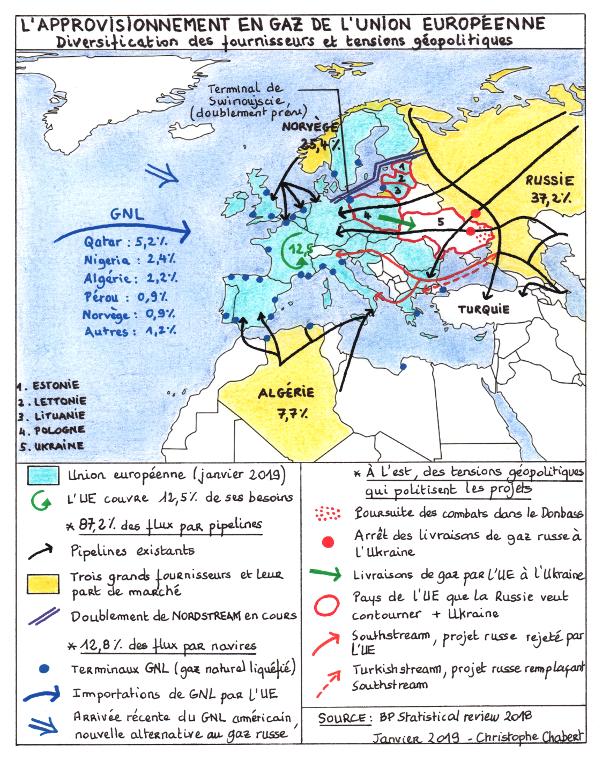 Géopolitique du gaz de l'Union européenne