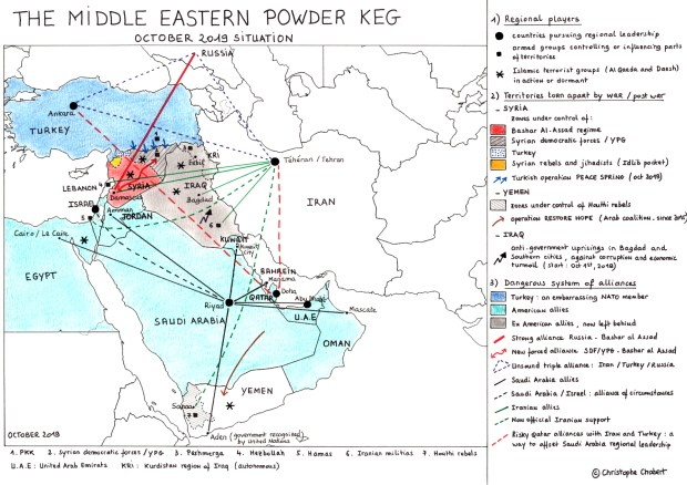 The middle eastern powder keg