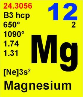 Magnesium - магний