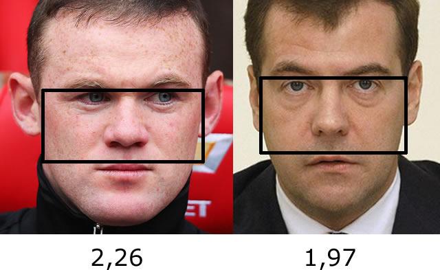Rooney-Medvedev