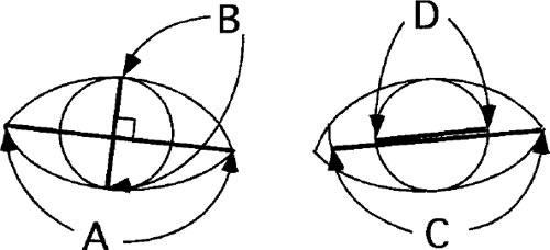 измерения глаз