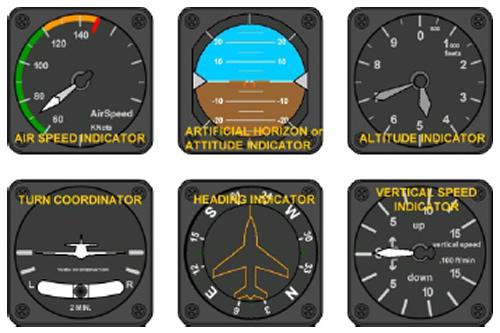 приборный дисплей самолета