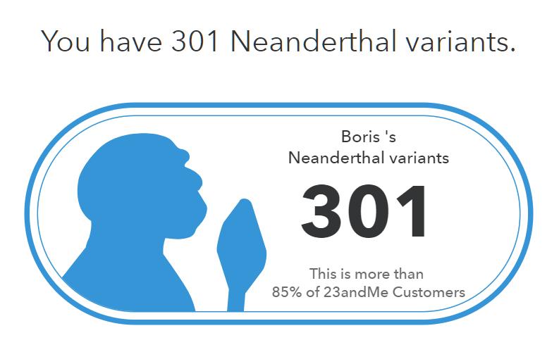 наследие неандертальцев