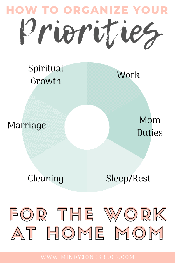 how to organize your priorities as a work-at-home-mom