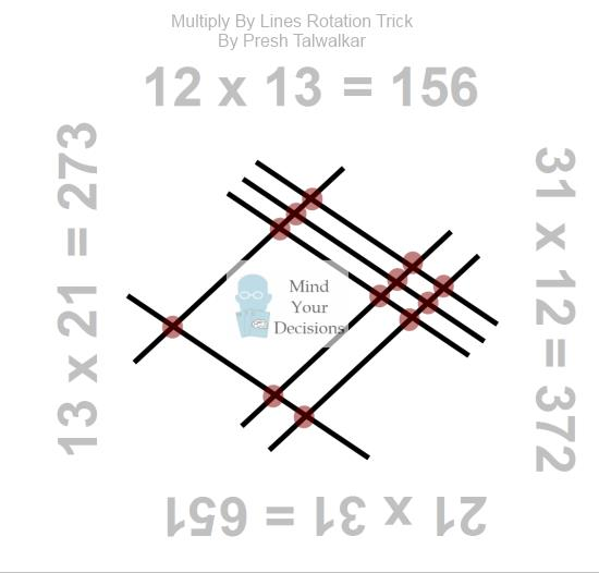 multiply by lines