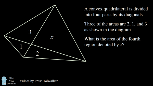 tiny but not so simple geometry problem areas from quadrilateral