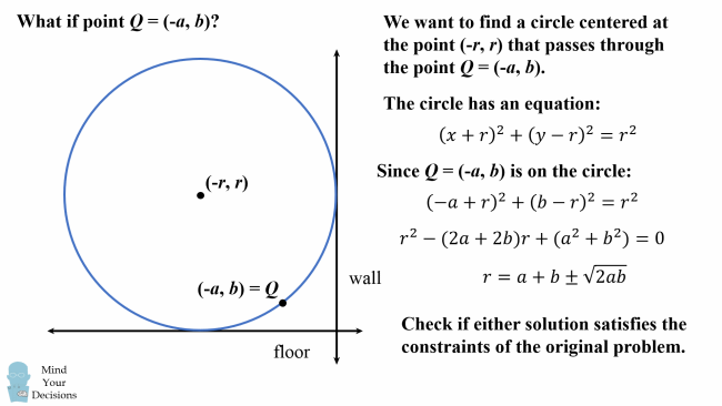 Can you solve a maths exam problem from malaysia the cylinder on a circle with radius r and centered at r r has equation sciox Images