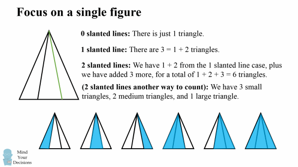 Bollywood Loves This Math Problem: How Many Triangles Are There