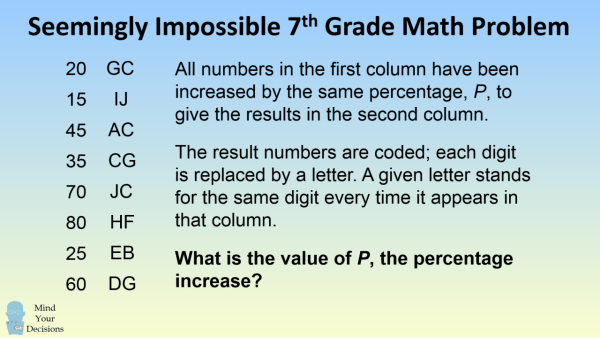 Seemingly Impossible 7th Grade Math Riddle – The Coded Table – Mind ...
