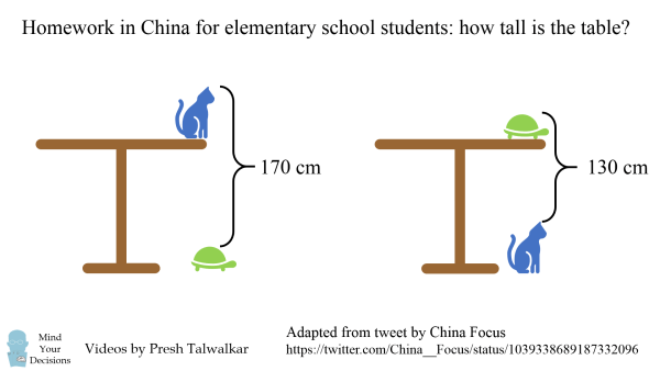 Homework In China – How Tall Is The Table? – Mind Your Decisions