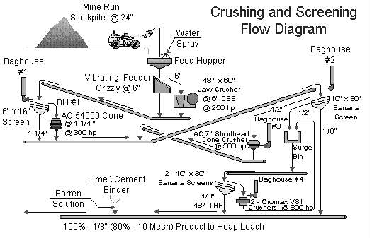 Underground Mining Diagram Within Diagram Wiring And