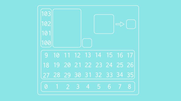 Plugin-Inventory-Number