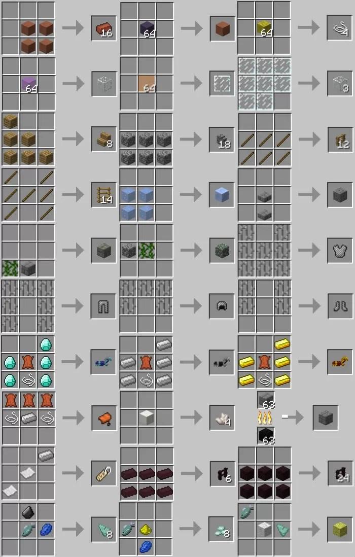Convenient Recipes Mod for Minecraft 1.8