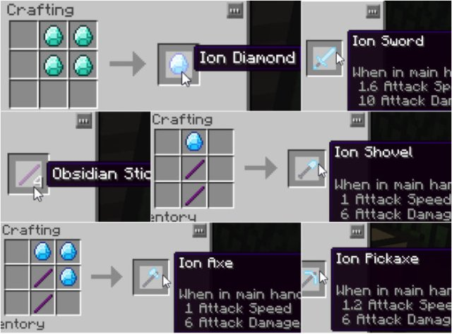 ion-items-mod