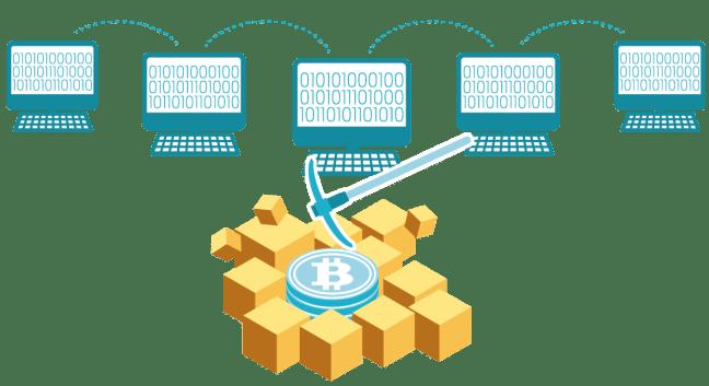 Mineração de Bitcoin e outras criptomoedas