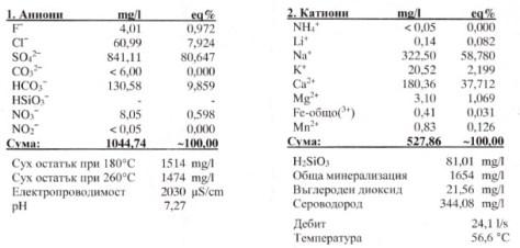 Химический состав буровой № 5ВП.