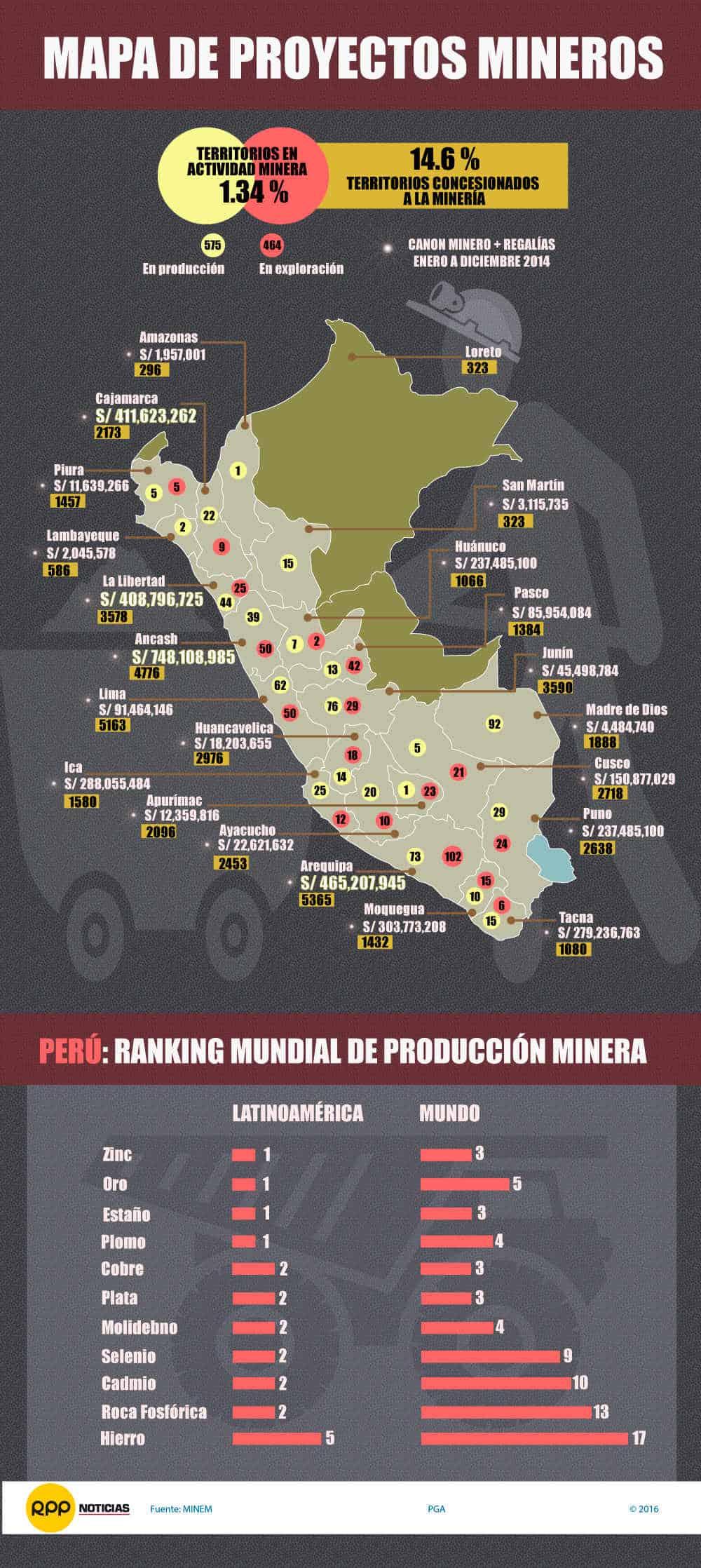 mapa-minero-homejpg