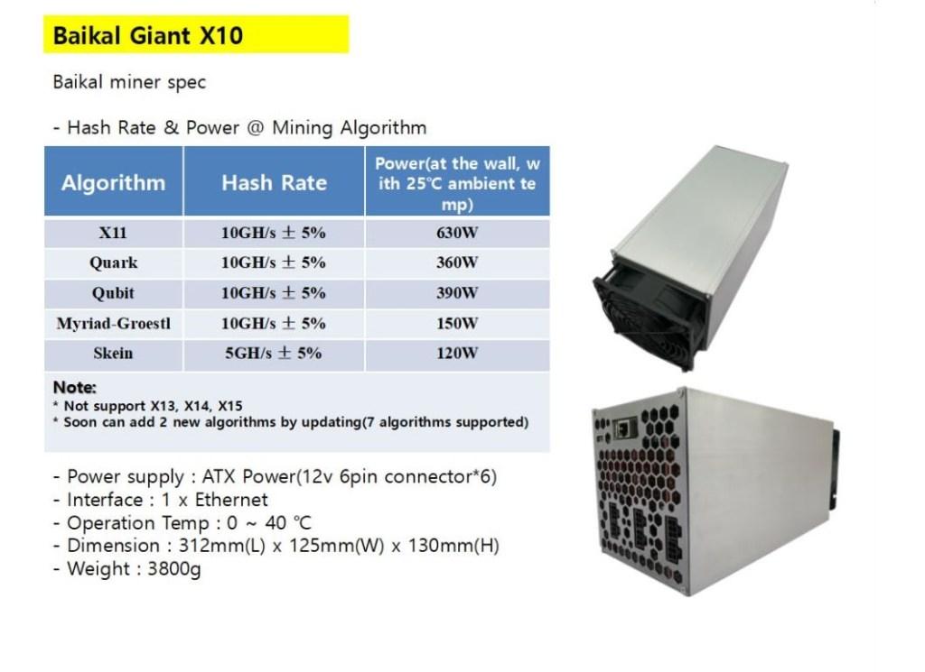 Baikal Giant-X10 10 GH/s- In Stock