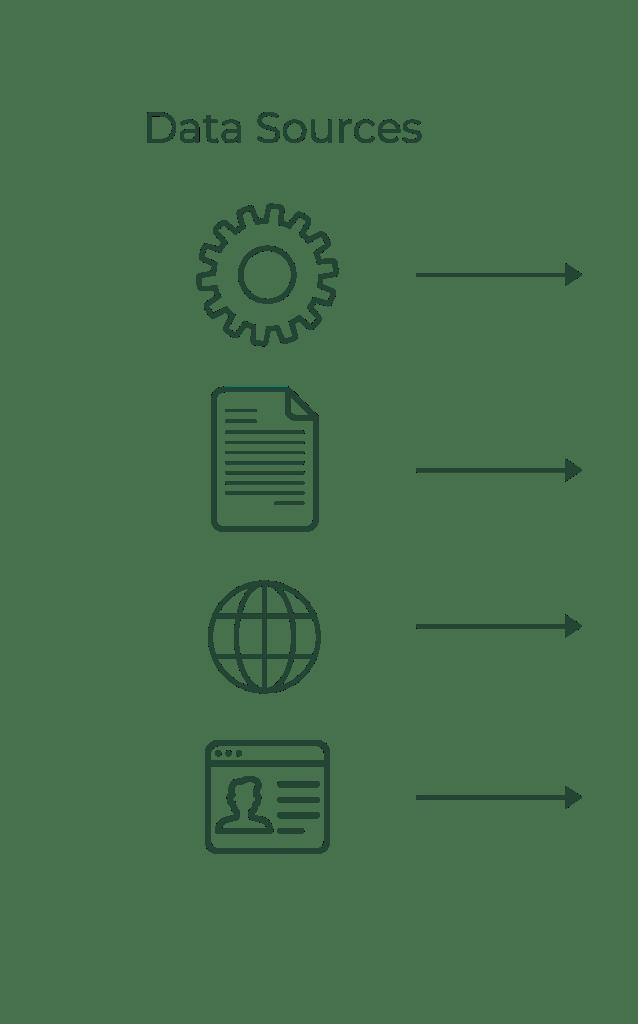 Cloud data platform