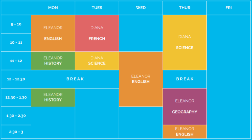 How to start homeschooling timetable