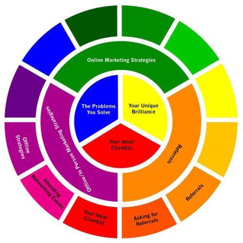 color-wheel-marketing