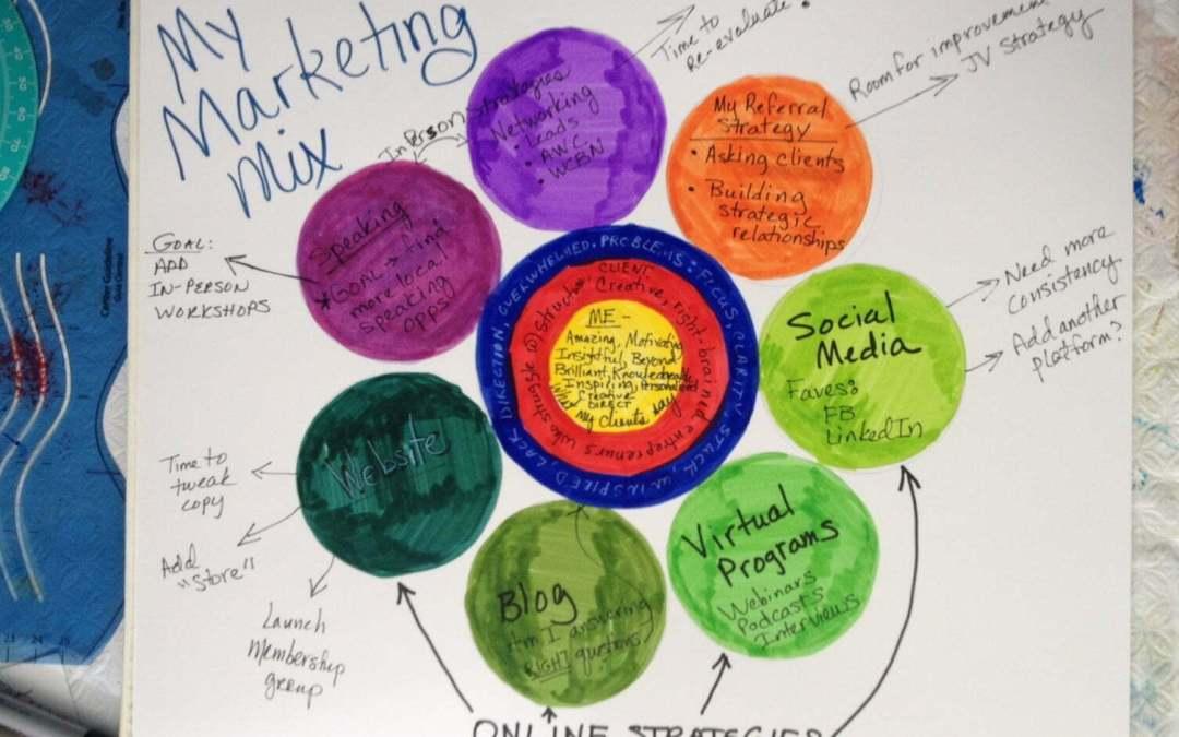 visual marketing plan