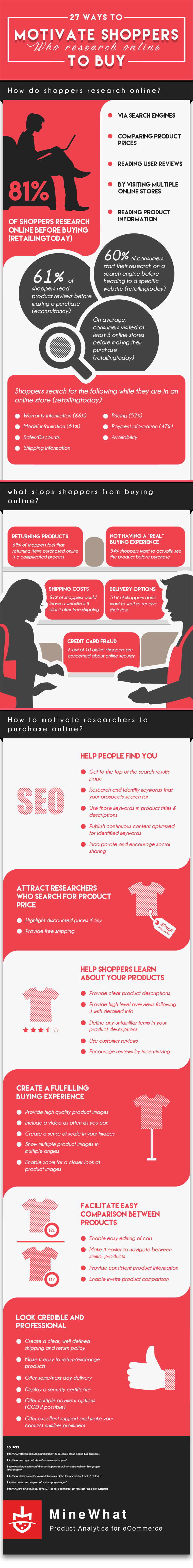 MOTIVATE shoppers who research online TO BUY