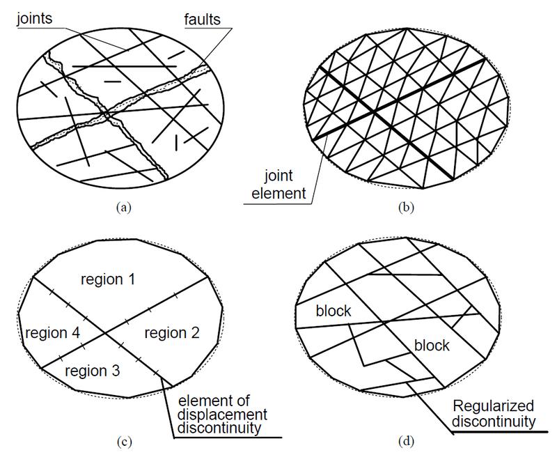 Pioneer 13 Pin Wiring Diagram