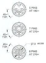 8 Pin Circular Connector 40 Pin Circular Connector Wiring